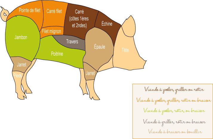 Porc2 1